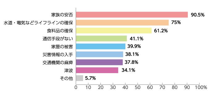 グラフ07