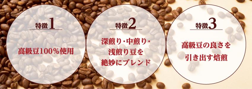 「特徴1:高級豆100%使用」「特徴2:深煎り・中煎り・浅煎り豆を絶妙にブレンド」「特徴3:高級豆の良さを引き出す焙煎」