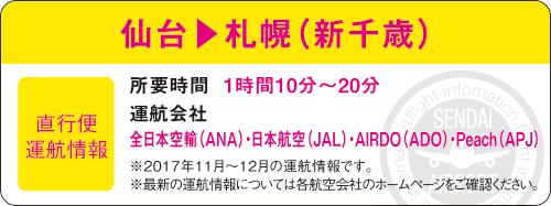 仙台▶札幌(新千歳)直行便運航情報