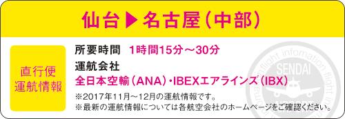 仙台▶名古屋(中部)直行便運航情報