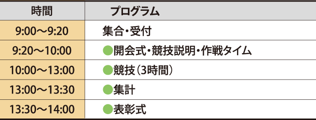 大会スケジュール表