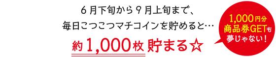 6月下旬から9月上旬まで、毎日こつこつマチコインを貯めると…マチコインが約1,000枚貯まる☆「1,000円分商品券GETも夢じゃない!」