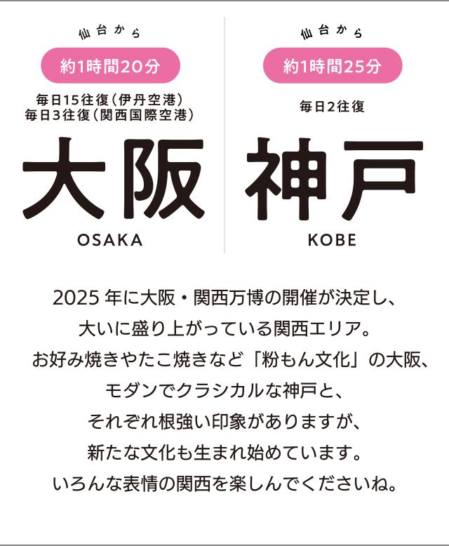 仙台から約1時間20分 毎日15往復(伊丹空港)/毎日3往復(関西国際空港) 大阪 OSAKA「2025年に大阪・関西万博の開催が決定し、大いに盛り上がっている関西エリア。お好み焼きやたこ焼きなど「粉もん文化」の大阪、モダンでクラシカルな神戸と、それぞれ根強い印象がありますが、新たな文化も生まれ始めています。いろんな表情の関西を楽しんでくださいね。」仙台から約1時間25分 毎日2往復 神戸 KOBE