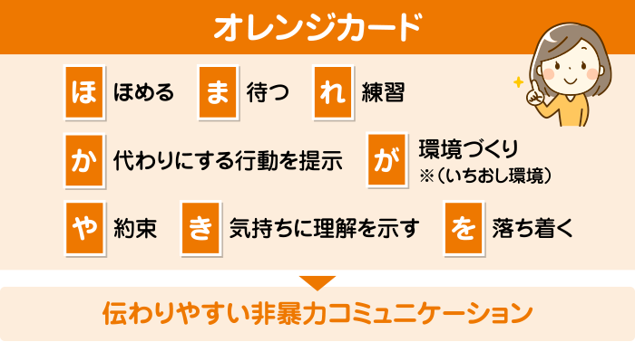 オレンジカード(伝わりやすい非暴力コミュニケーション)