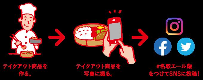 名取エール飯