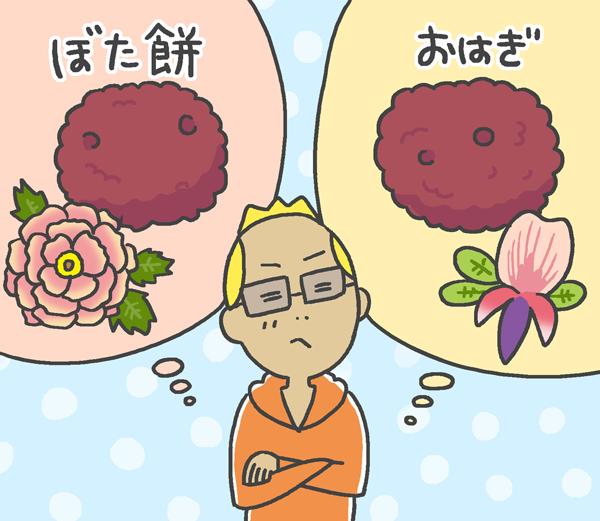 『ぼた餅』『おはぎ』